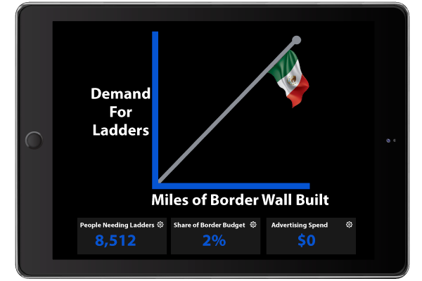 Graph showing demand for ladders.